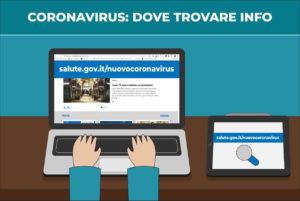 Coronavirus: Dove trovare informazioni attendibili - Blog della prevenzione - associazione Pianeta Giovani