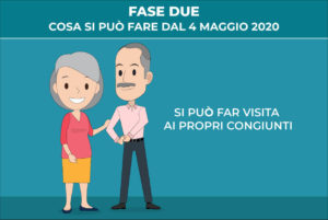 Fase 2: cosa si può fare dal 4 maggio 2020 - Blog della prevenzione - Associazione Pianeta Giovani