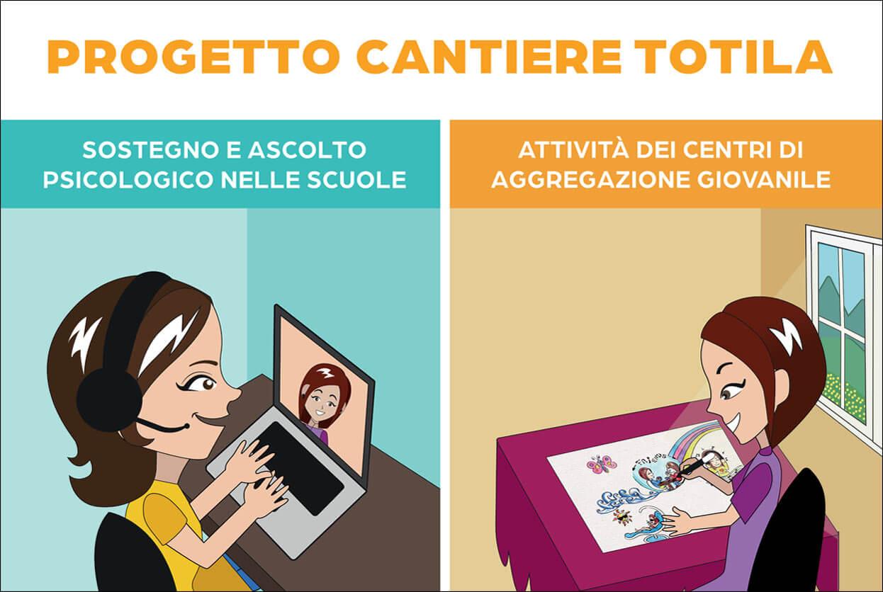 Progetto Cantiere Totila- supporto psicologico online gratuito e attività online C.A.G.Totila di Pescolanciano - Associazione Pianeta Giovani